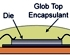 Glob-top Adhesives: A Brief Overview