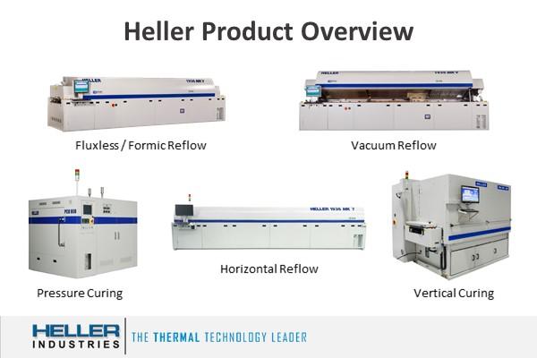Heller Industries Inc.-Slide-4