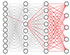 Training Neural Networks to Perform Tasks Using Less Energy